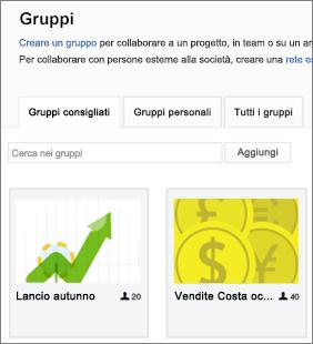 Elenco di gruppi