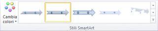 Gruppo Stili SmartArt della scheda Progettazione in Strumenti SmartArt