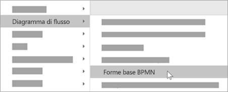 Aggiungere forme di base di BPMN alle forme.