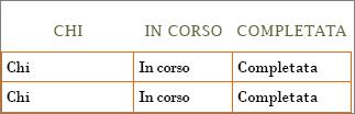 Nuova versione del modello Elenco attività di Word con informazioni nelle celle delle intestazioni di riga e colonna.