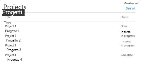 Web part elenco per le pagine moderne