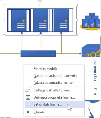 Set di dati forme