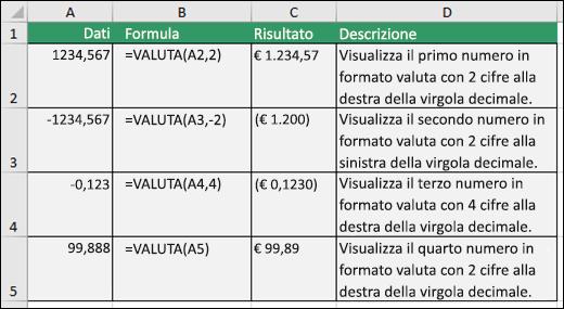 Esempi della funzione VALUTA