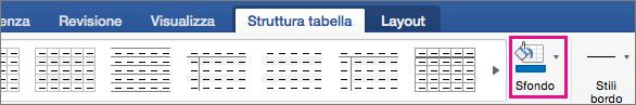 Opzione Sfondo evidenziata nella scheda Struttura tabella