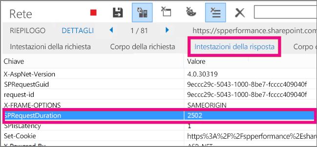 Screenshot che mostra una richiesta con una durata di 2502 ms