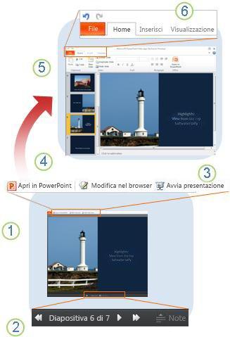 Informazioni di base su PowerPoint Web App