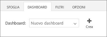 Nuovo dashboard nell'elenco di dashboard
