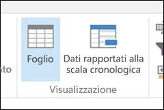Visualizzazione Dati rapportati alla scala cronologica