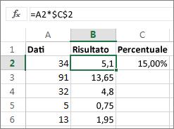 Moltiplicare numeri per una percentuale