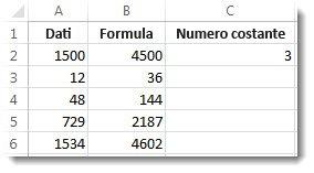 Colonna A moltiplicata per la cella C2 con risultati visualizzati nella colonna B