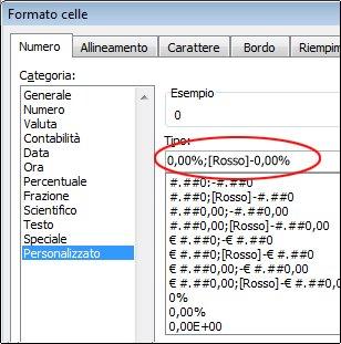 Formato numerico personalizzato