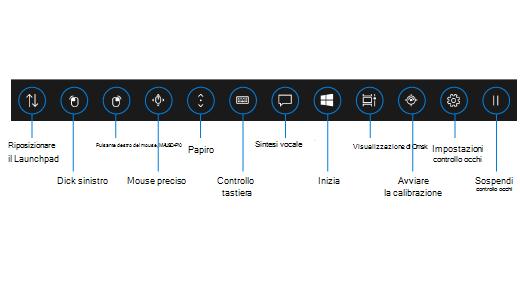 La finestra di avvio del controllo ottico contiene i pulsanti che consentono di riposizionare la finestra di avvio, attivare i pulsanti per il clic destro o sinistro sul mouse, usare il mouse di precisione e scorrere i controlli, aprire la tastiera a controllo ottico, la sintesi vocale, il menu Start di Windows e la visualizzazione attività. Puoi anche calibrare il tracciatore oculare, aprire le impostazioni di controllo ottico e sospendere il controllo ottico per nascondere la finestra di avvio.