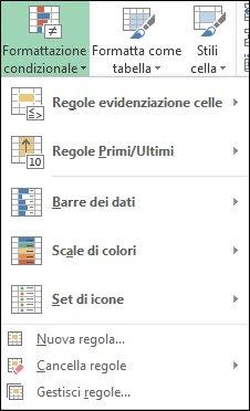 menu formattazione condizionale con il comando gestisci regole evidenziato
