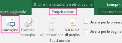 Mostra il pulsante Immagine nella barra multifunzione Progettazione.