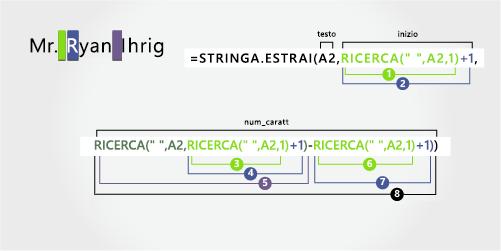 Formula per separare un nome preceduto da un prefisso
