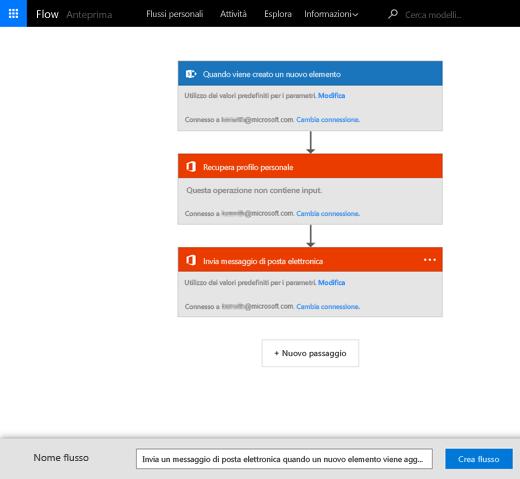 Seguire le istruzioni nel sito Flow di Microsoft per connettere il flusso all'elenco di SharePoint.