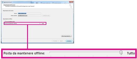 Dispositivo di scorrimento per l'archiviazione di posta offline