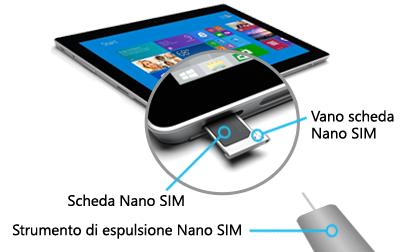 Inserimento di nano SIM in Surface 3 (4G-LTE)
