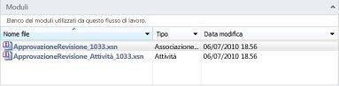 I moduli di attività utilizzati in una pagina delle attività sono elencati in SharePoint Designer