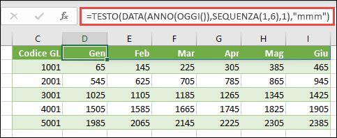 Usare SEQUENZA con TESTO, DATA, ANNO e OGGI per creare un elenco dinamico di mesi per la riga di intestazione.