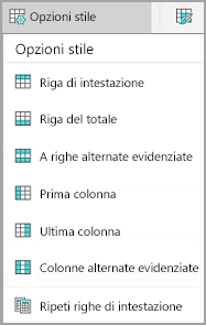 Opzioni stile tabella in Android
