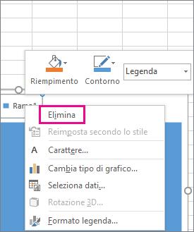 Delete command on the Format Legend Font shortcut menu in Excel