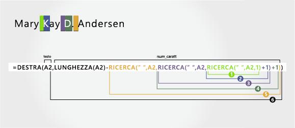 Formula per separare nome, secondo nome, iniziale del secondo nome e cognome