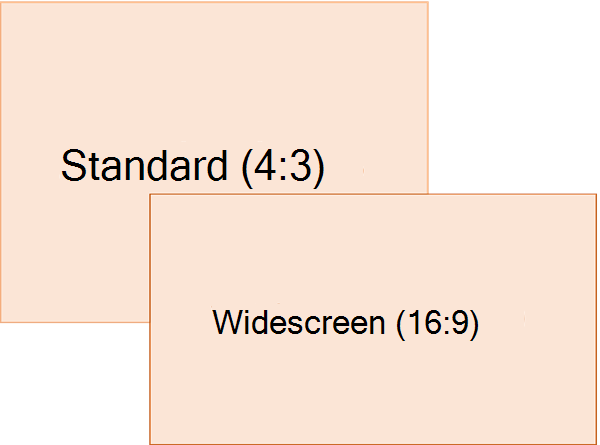 Confronto tra standard (a sinistra) e rapporti di dimensioni delle diapositive widescreen (a destra)