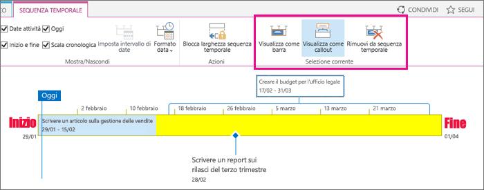 Sezione corrente visualizzazione attività sequenza temporale nella scheda sequenza temporale