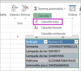 Comando Cancella tutto sulla barra multifunzione per eliminare una tabella