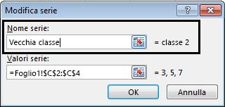 Digitare un nome di legenda nella casella di testo Nome serie, quindi fare clic su OK.
