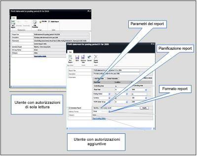Confronto delle pagine delle proprietà visualizzate da un utente con autorizzazioni complete e con autorizzazioni di sola lettura