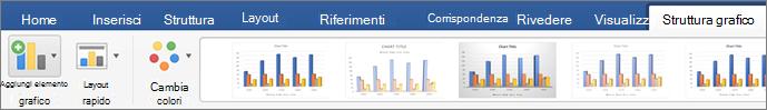 Fare clic sulla scheda Struttura grafico e quindi su Aggiungi elemento grafico