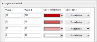 Menu di assegnazione dei colori per gli intervalli di numeri