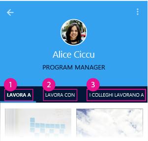 Pagina Persone di Delve per Android