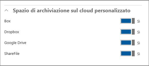 Opzioni Cloud