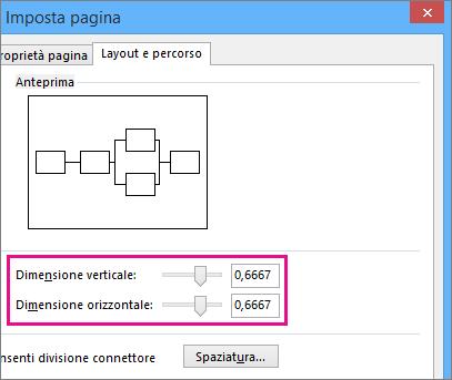 Spostare i dispositivi di scorrimento o immettere numeri per impostare le dimensioni dei ponticelli.