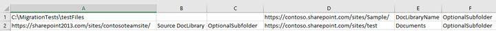 Formato di esempio dello strumento di migrazione di SharePoint Online quando si usa un file CSV