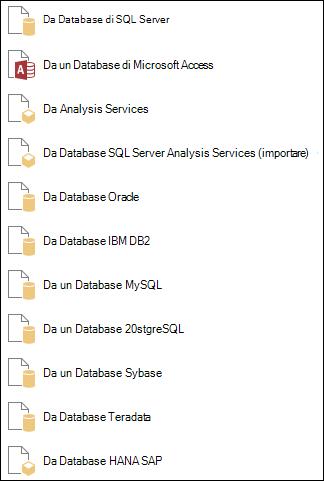 Recuperare dati da un Database