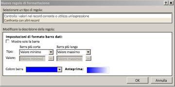 finestra di dialogo nuova regola di formattazione