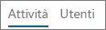 Screenshot della visualizzazione Attività nel report attività di Yammer in Office 365
