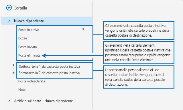 Screenshot che mostra quando il parametro TargetRootFolder non viene usato