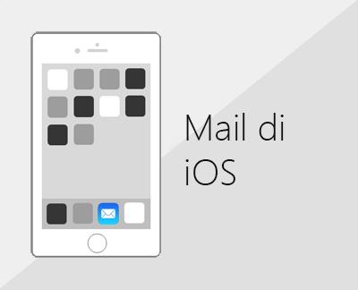Fare clic per configurare la posta elettronica nell'app Mail di iOS