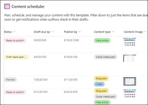 Modello di utilità di pianificazione contenuto