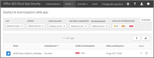In Autorità di certificazione di Office 365, è possibile accedere alla pagina di gestire le autorizzazioni dell'App dal menu Analizza.