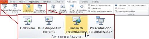 Trasmetti presentazione nel gruppo Avvia presentazione nella scheda Presentazione in PowerPoint 2010.