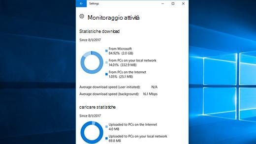 Informazioni sul monitoraggio attività di download e upload