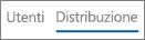 Screenshot della visualizzazione Distribuzione nel report sull'utilizzo di dispositivi Yammer