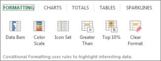 Raccolta formattazione Analisi rapida