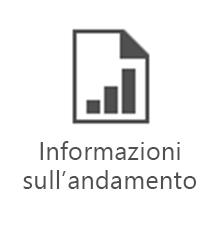 PMO - Informazioni